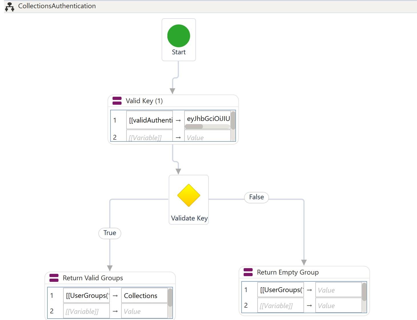auth-workflow-final-workflow